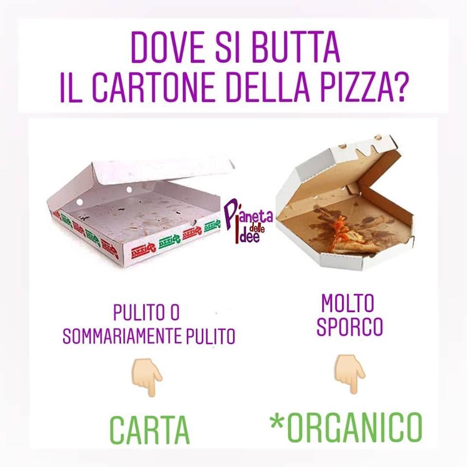 Dove si butta il cartone della pizza?